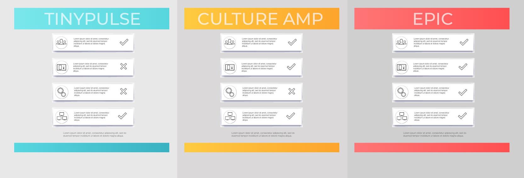 TinyPulse vs CultureAmp vs Epic
